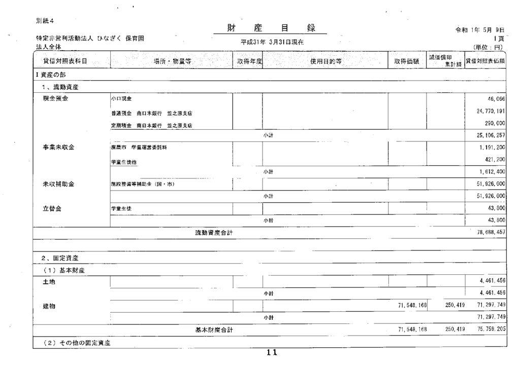 財産目録 令和元年のサムネイル